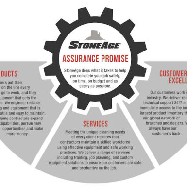 StoneAge Assurance Promise